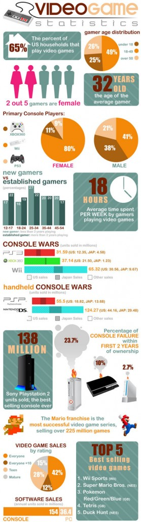 informacion-videojuegos